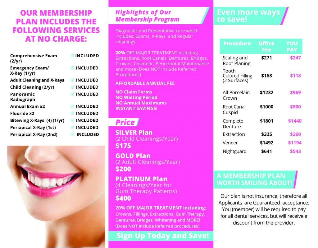 Insurance Financing In House Membership